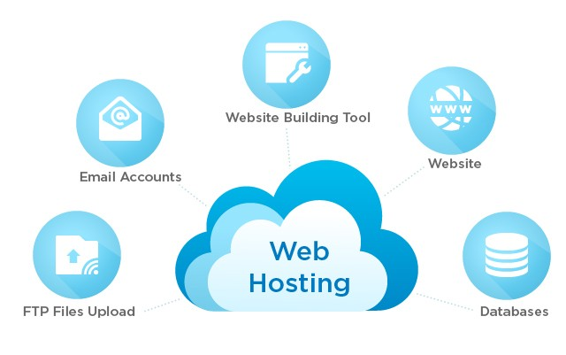 $5 Hosting for WordPress